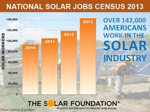 solar-jobs-US