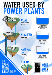 Water-infographic-