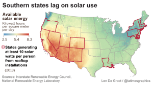 The Southeast traditionally has lagged behind most of the U.S. in solar power, but that is beginning to change.