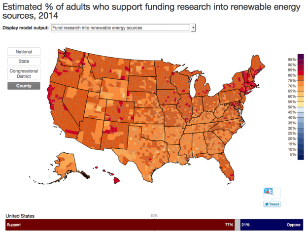 yale-climate-opinion-6-researchrenewableenergy